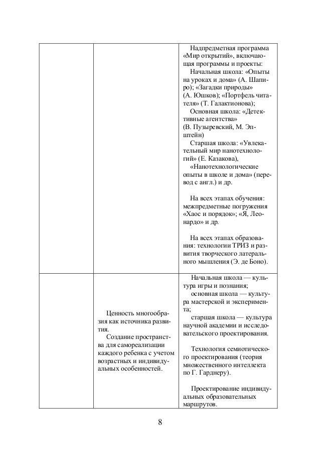 анализ реализации надпредметной программы план
