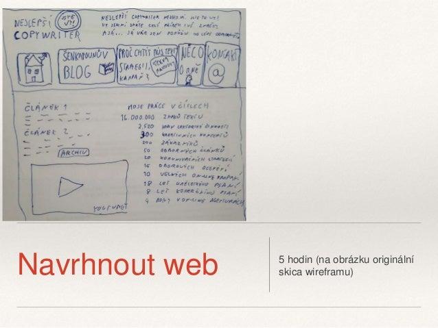 Otextovat web  10 hodin (když je člověk  copywriter, na textu vlastního  webu by si měl dát docela  záležet)