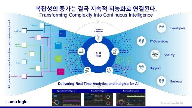 Observability customer presentation samuel-2021-03-30 Slide 3