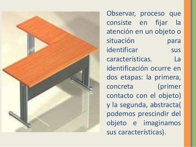 OBSERVACION Slide 3