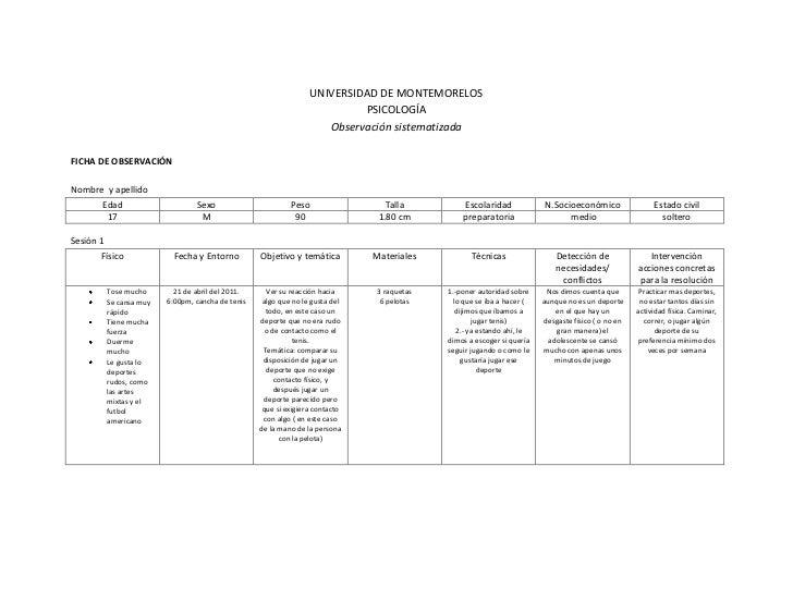 UNIVERSIDAD DE MONTEMORELOS<br />PSICOLOGÍA<br />Observación sistematizada<br />FICHA DE OBSERVACIÓN<br />Nombre  y apelli...