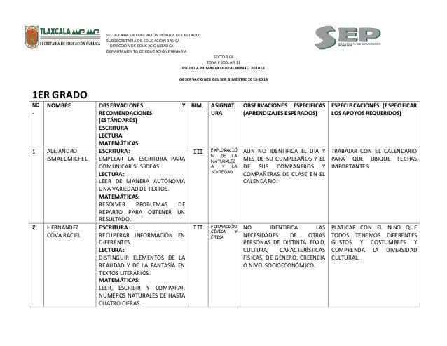 SECRETARIA DE EDUCACIÓN PÚBLICA DEL ESTADO SUBSECRETARIA DE EDUCACIÓN BÁSICA DIRECCIÓN DE EDUCACIÓN BÁSICA DEPARTAMENTO DE...