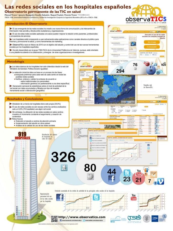 Las redes sociales en los hospitales españolesObservatorio permanente de lasTIC en saludManuelTraverOlgnacio Basagoit i, C...