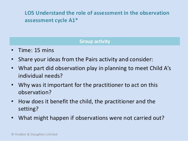 Observations to identify child needs