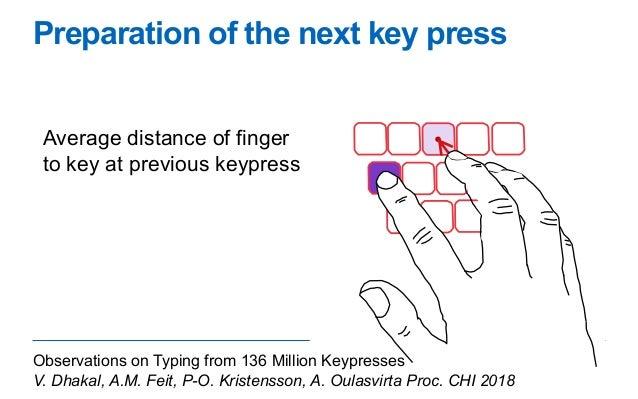 2. Fast typists prepare more