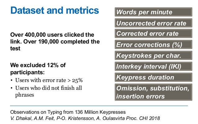 Selected results All WPM corr Fast Slow Trained Untrained Measure X s r X s X s Sign. d X s X s Sign. d WPM 51.56 20.20 – ...