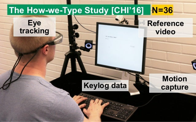 Motion capture Reference video Keylog data Eye tracking The How-we-Type Study [CHI'16] N=36