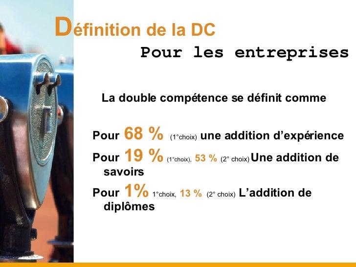 D éfinition de la DC <ul><li>La double compétence se définit comme </li></ul><ul><ul><li>Pour  68 %   (1°choix)   une addi...