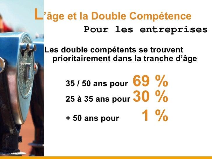 L 'âge et la Double Compétence <ul><li>Les double compétents se trouvent prioritairement dans la tranche d'âge </li></ul><...