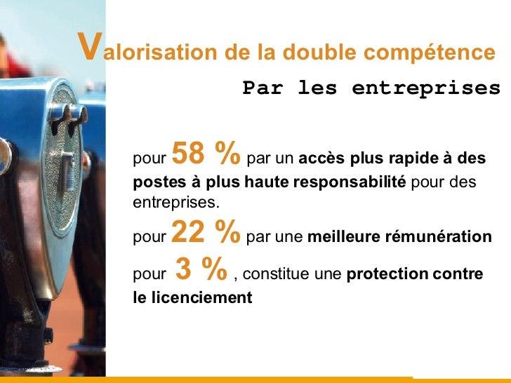 V alorisation de la double compétence   Par les entreprises <ul><ul><ul><li>pour  58 %  par un  accès plus rapide à des po...