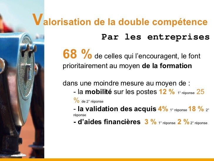 V alorisation de la double compétence   Par les entreprises <ul><ul><ul><li>68 %  de celles qui l'encouragent, le font pri...