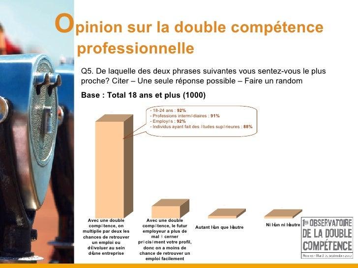 O pinion sur la double compétence  professionnelle Q5. De laquelle des deux phrases suivantes vous sentez-vous le plus pro...