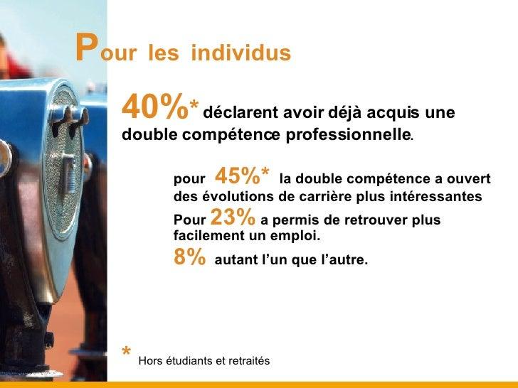 P our   les   individus 40% *   déclarent avoir déjà acquis une double compétence professionnelle .   pour   45%*   la dou...