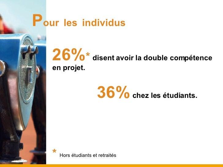 P our   les   individus *  Hors étudiants et retraités 26% *   disent avoir la double compétence en projet.  36%  chez les...