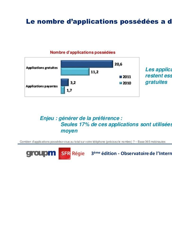 Le nombre d'applications possédées a doublé en 1 an                      Nombre d'applications possédées                  ...