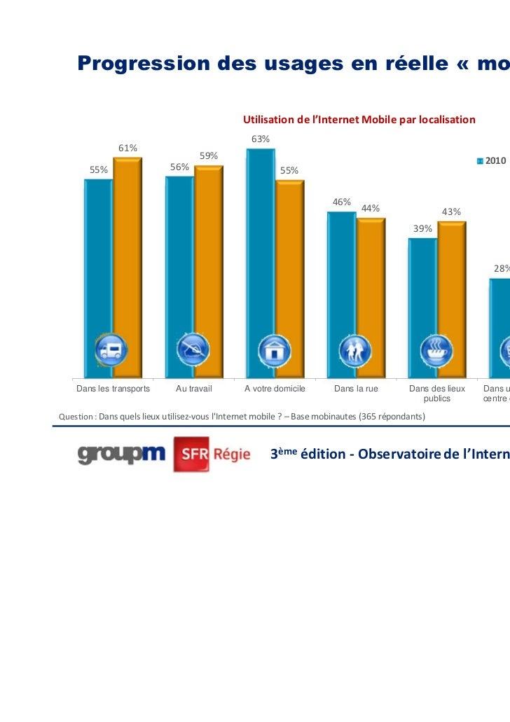 Progression des usages en réelle « mobilité »                                                Utilisation de l'Internet Mob...