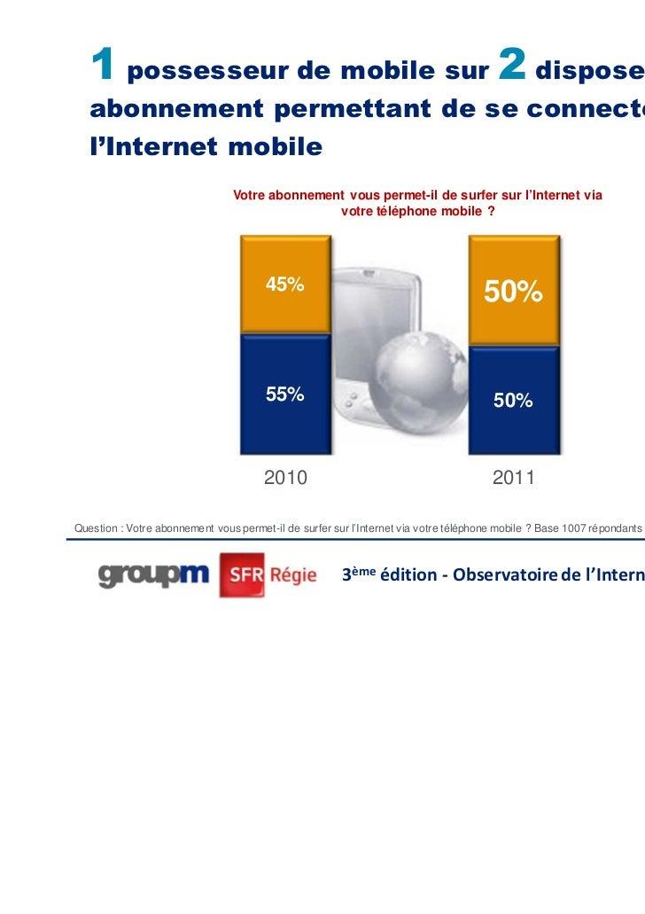 1 possesseur de mobile sur 2 dispose d'un   abonnement permettant de se connecter à   l'Internet mobile                   ...