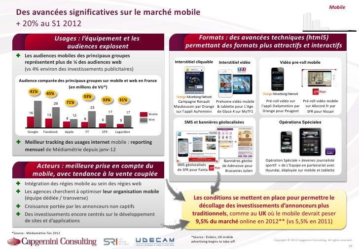 Mobile  Des avancées significatives sur le marché mobile  + 20% au S1 2012                          Usages : l'équipement ...