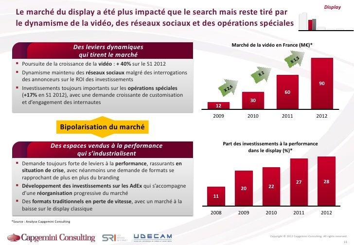 Display  Le marché du display a été plus impacté que le search mais reste tiré par  le dynamisme de la vidéo, des réseaux ...