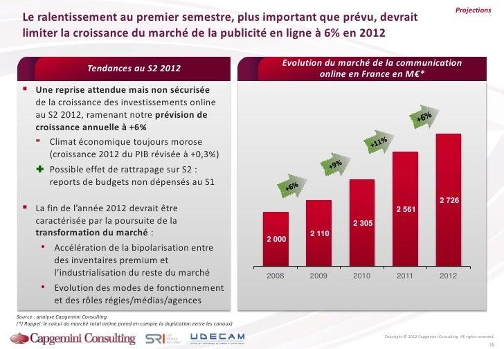 Projections  Le ralentissement au premier semestre, plus important que prévu, devrait  limiter la croissance du marché de ...