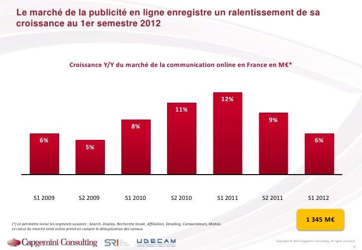 Le marché de la publicité en ligne enregistre un ralentissement de sa  croissance au 1er semestre 2012                    ...
