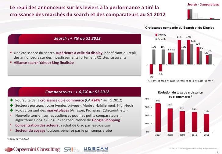 Search - Comparateurs  Le repli des annonceurs sur les leviers à la performance a tiré la  croissance des marchés du searc...