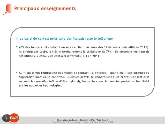 Principaux enseignements    1. Le canal de contact prioritaire des français reste le téléphone    •   46% des français ont...