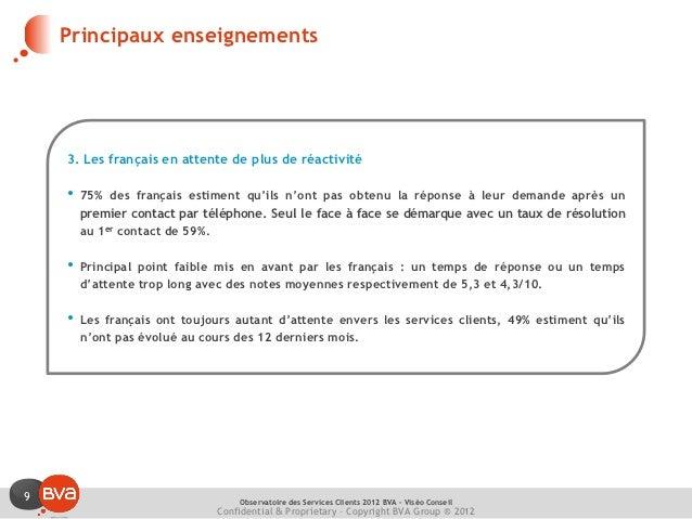 Principaux enseignements    3. Les français en attente de plus de réactivité    •   75% des français estiment qu'ils n'ont...
