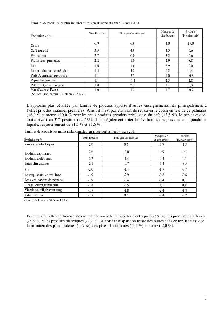 Familles de produits les plus inflationnistes (en glissement annuel) - mars 2011                                          ...