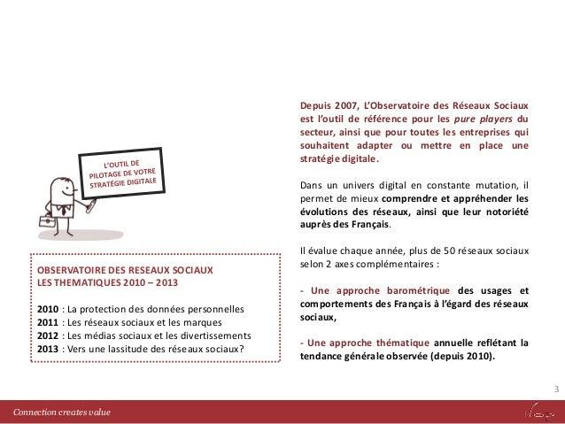Observatoire réseaux sociaux 2013  - IFOP Slide 3
