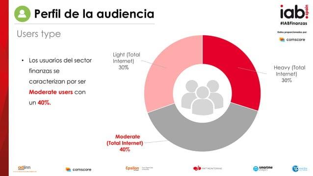 #IABFinanzas Heavy (Total Internet) 30% Moderate (Total Internet) 40% Light (Total Internet) 30% Datos proporcionados por:...