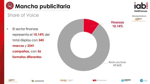 #IABFinanzas Datos proporcionados por: Finanzas 10,14% Resto sectores 89,86% • El sector finanzas representa el 10,14% del...