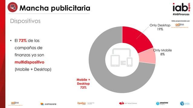 #IABFinanzas Datos proporcionados por: Only Desktop 19% Only Mobile 8% Mobile + Desktop 73% • El 73% de las campañas de fi...