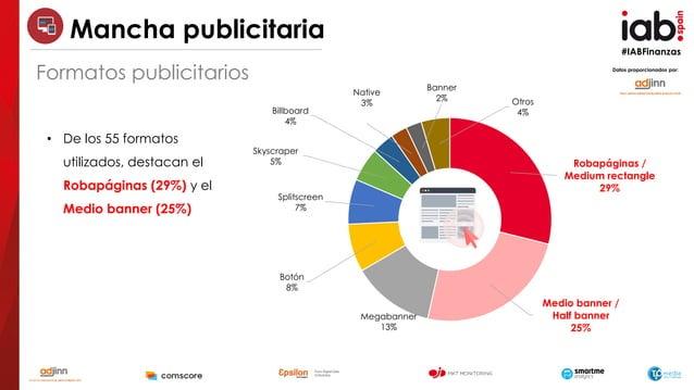 #IABFinanzas Robapáginas / Medium rectangle 29% Medio banner / Half banner 25% Megabanner 13% Botón 8% Splitscreen 7% Skys...