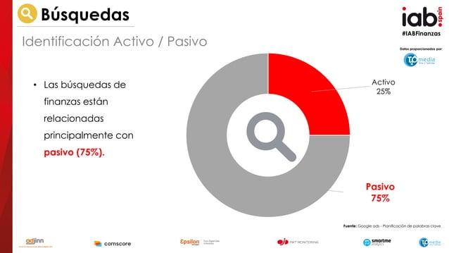 #IABFinanzas Activo 25% Pasivo 75% Datos proporcionados por: • Las búsquedas de finanzas están relacionadas principalmente...