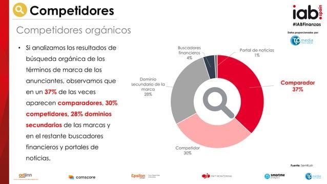 #IABFinanzas Datos proporcionados por: Comparador 37% Competidor 30% Dominio secundario de la marca 28% Buscadores financi...