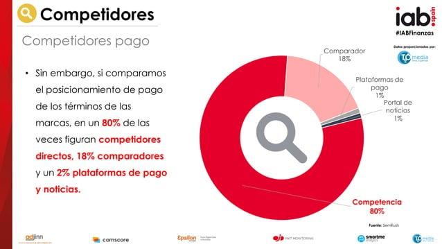 #IABFinanzas Datos proporcionados por: Competencia 80% Comparador 18% Plataformas de pago 1% Portal de noticias 1% Fuente:...
