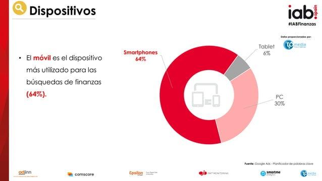 #IABFinanzas Datos proporcionados por: PC 30% Smartphones 64% Tablet 6% • El móvil es el dispositivo más utilizado para la...