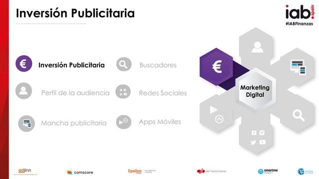 #IABFinanzas Inversión Publicitaria Inversión Publicitaria Perfil de la audiencia Mancha publicitaria Buscadores Redes Soc...