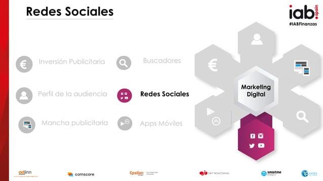#IABFinanzas Inversión Publicitaria Perfil de la audiencia Mancha publicitaria Buscadores Redes Sociales Apps Móviles Mark...