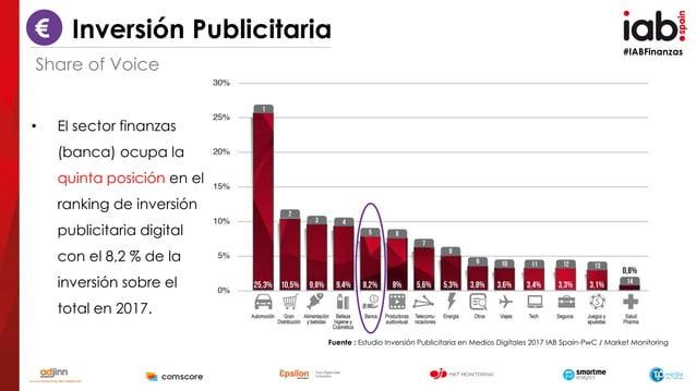 #IABFinanzas Inversión Publicitaria • El sector finanzas (banca) ocupa la quinta posición en el ranking de inversión publi...