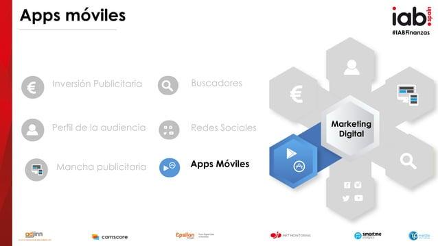#IABFinanzas Apps móviles Inversión Publicitaria Perfil de la audiencia Mancha publicitaria Buscadores Redes Sociales Apps...