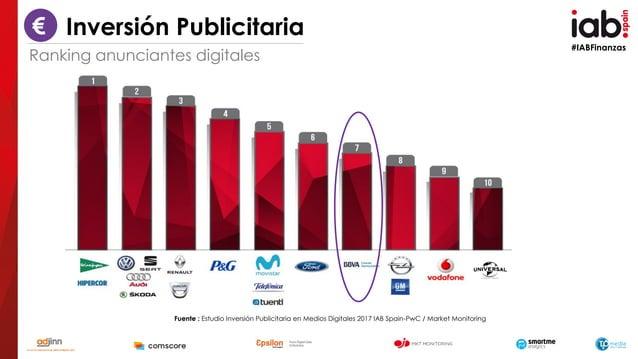 #IABFinanzas Fuente : Estudio Inversión Publicitaria en Medios Digitales 2017 IAB Spain-PwC / Market Monitoring Ranking an...