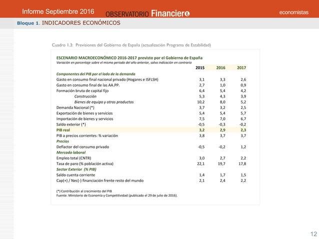 OBSERVATORIO ECONÓMICO FINANCIERO Septiembre 2016 12 Bloque 1. INDICADORES ECONÓMICOS Cuadro 1.3: Previsiones del Gobierno...