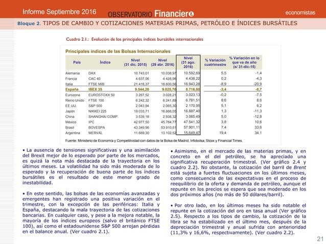 OBSERVATORIO ECONÓMICO FINANCIERO Septiembre 2016 21 Bloque 2. TIPOS DE CAMBIO Y COTIZACIONES MATERIAS PRIMAS, PETRÓLEO E ...