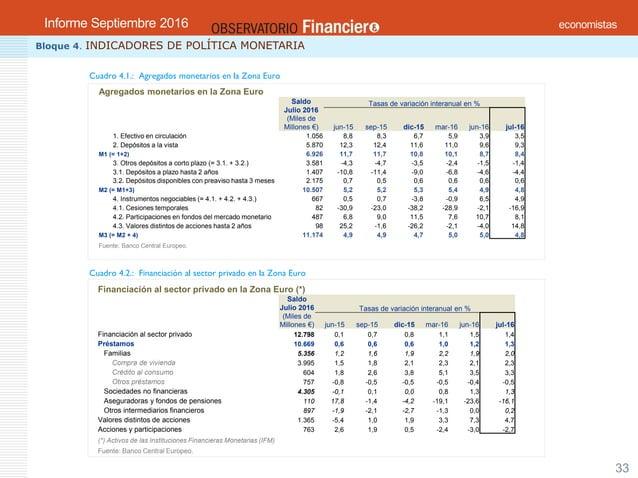 OBSERVATORIO ECONÓMICO FINANCIERO Septiembre 2016 33 Bloque 4. INDICADORES DE POLÍTICA MONETARIA Agregados monetarios en l...
