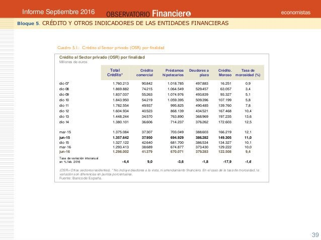 Septiembre 2016OBSERVATORIO ECONÓMICO FINANCIERO 39 Bloque 5. CRÉDITO Y OTROS INDICADORES DE LAS ENTIDADES FINANCIERAS Cré...