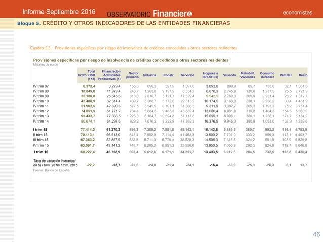 Septiembre 2016OBSERVATORIO ECONÓMICO FINANCIERO Provisiones específicas por riesgo de insolvencia de créditos concedidos ...