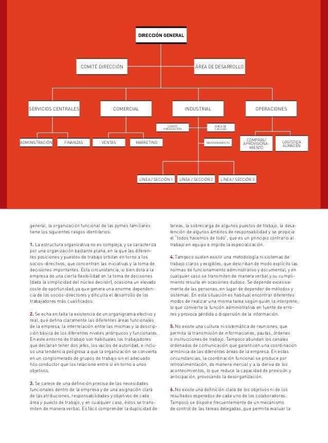 Organización funcional. La estructura de la empresa. Por Lorenzo Garrido, gerente de consultores TACTIO Slide 2