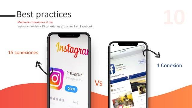 1 Conexión 15 conexiones Best practices Media de conexiones al día Instagram registra 15 conexiones al día por 1 en Facebo...